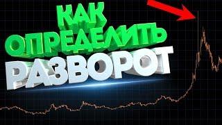 Как торговать разворот рынка