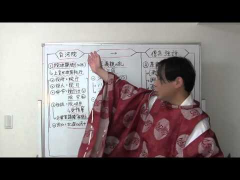 竹内の日本史 戦略図解ボード #025 後三条天皇の政治と院政