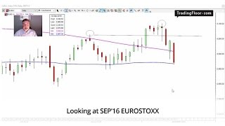 ESTOXX50 Price Eur Index Technical analysis of Sep'16 EUROSTOXX trade: Lucas