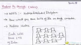 Apache Spark & Hadoop MapReduce
