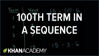 Finding the 100th Term in a Sequence
