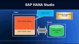 SAP HANA Administration Tutorial 1 - SAP HANA Studio Overview