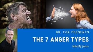 The 7 Anger Types and How to Recognize Them - Questionnaire Included