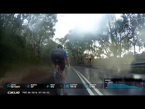 How to easily put overlays on your bike footage