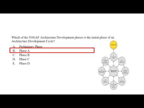 Enterprise Architecture 9.2 Practice Exam - Core and Basic ...