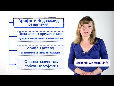 Диагностика вторичной гипертонии
