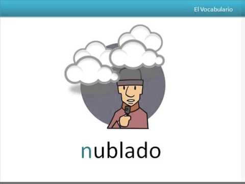 Weather Vocabulary and Weather Expressions Spanish Class Activities -