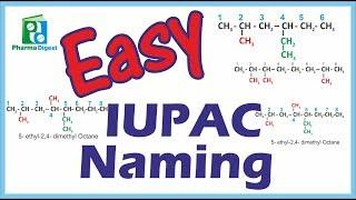 Easy IUPAC Naming: PART I