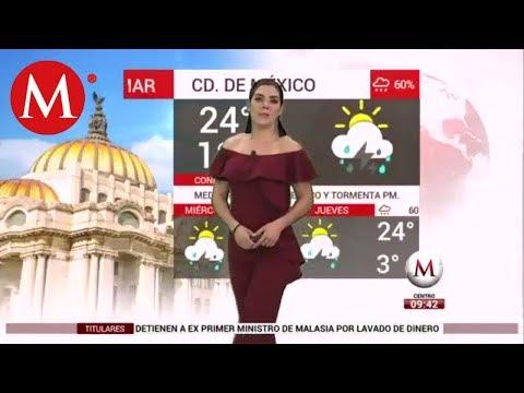 El clima 03 de julio 2018 con Marilú Kaufman
