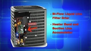 Goodman 3 Ton 14 SEER Heat Pump Air Conditioner System