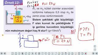 Eğitim Vadisi 11.Sınıf Fizik 5.Föy Newton'ın Hareket Yasaları 3 (Üst Üste Binen Cisimlerde İvme) Konu Anlatım Videoları