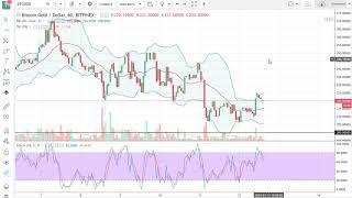 Bitcoin Gold DASH and Monero Price Analysis January 15, 2018 by FXEmpire.com