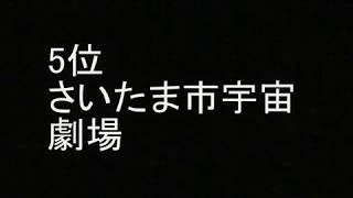 「埼玉県の観光スポット」おすすめベストランキング