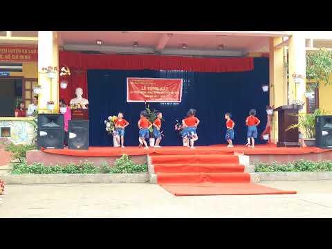 Trường Mầm Non Thanh Kim