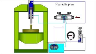 How does the hydraulic press work?