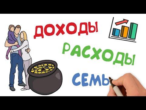 Урок 3. Экономика домохозяйства. Семейный бюджет 🎓 Финансовая грамотность для школьников