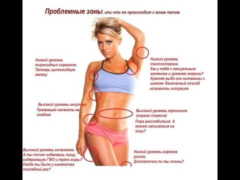 Podtjaschka und die Erhöhung der Brust durch der Aureole