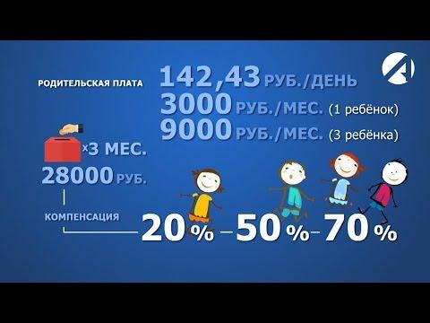 В Астраханской области изменится периодичность выплаты компенсации за детские сады