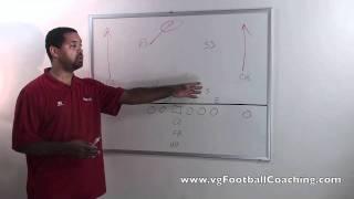 Football Coaching- Coaching Cover 3