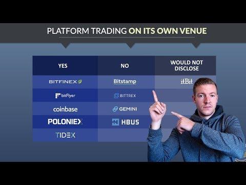 Akcijų brokeris bitkoinas