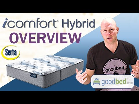 Serta iComfort HYBRID Mattress Options Explained by GoodBed (VIDEO)