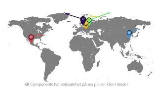 KB Components om Koll 365 Ledningssystem