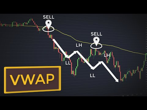 Trading With VWAP Indicator Made Easy | Best Ways To Trade Stocks &  Forex With VWAP