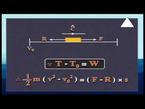 رياضة لغات 3 ثانوي ( ديناميكا :  مباديء الشغل المبذول Work ) أ محمد عبد الوهاب 22-03-2019