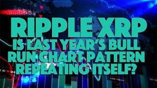 Ripple XRP: Is Last Year's Bull Run Chart Pattern Repeating Itself?