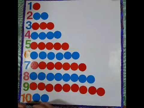 Cô Minh lớp 5TA - Dạy trẻ ôn luyện các chữ số từ 1 đến 10