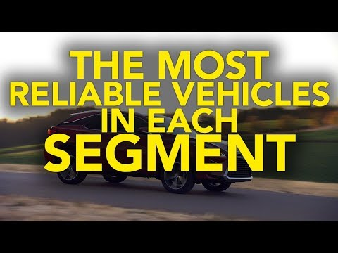 Most Dependable Vehicles In Each Segment | Most Reliable Cars: 2018