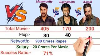 Mammootty vs Rajinikanth vs Kamal Haasan Comparison 2021 || Mammootty vs Rajinikanth