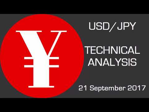 USD/JPY Has Broken Above a Declining Trend Line —  Forecast — September 21st 2017