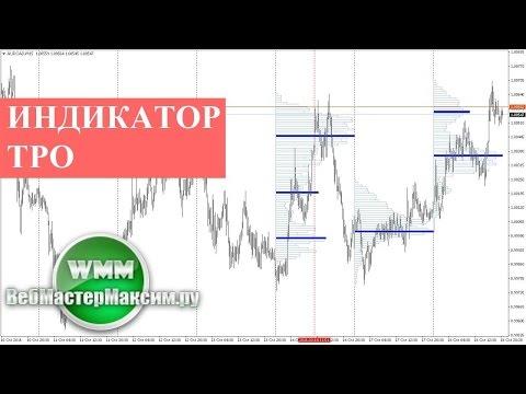 Курс валют онлайн форекс к рублю