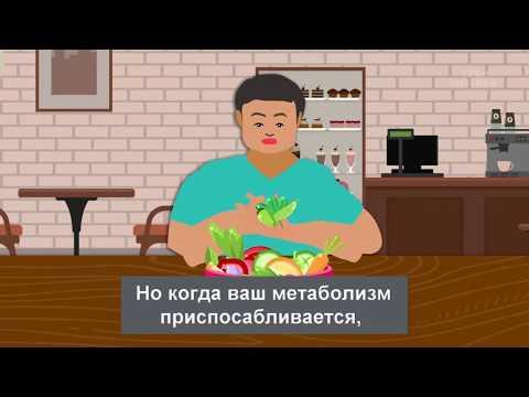 Правильное питание для уменьшения живота и боков