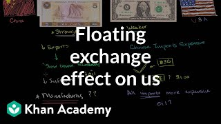 Floating Exchange Effect on US