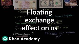 Floating Exchange Effect on US