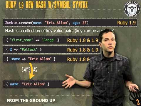 Advanced Ruby on Rails Tutorial (Level 1)
