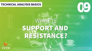 What is Support and Resistance in Trading?