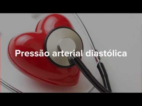 Sálvia na pressão arterial