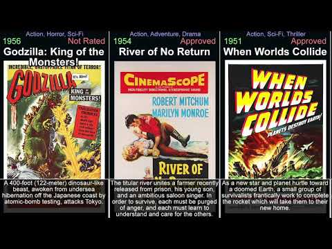Action Movies 1950-1959 - Top 100 action films of the 50s (1950s)