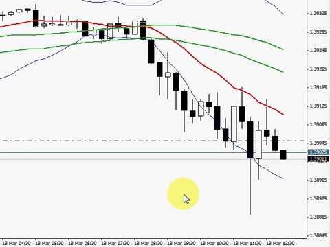 OTC strategie di trading di opzioni binarie
