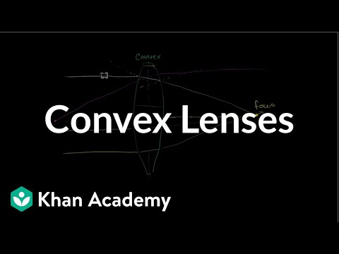 509a26d3cc Convex lenses (video)
