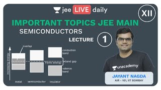 JEE Mains: Semiconductors - L 1 | IIT JEE Physics | Unacademy JEE | Jayant Sir - Download this Video in MP3, M4A, WEBM, MP4, 3GP