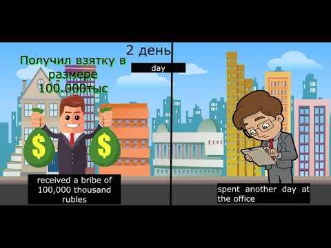 Лучшие видeоклипы антикоррупционной направленности - Мы против коррупции