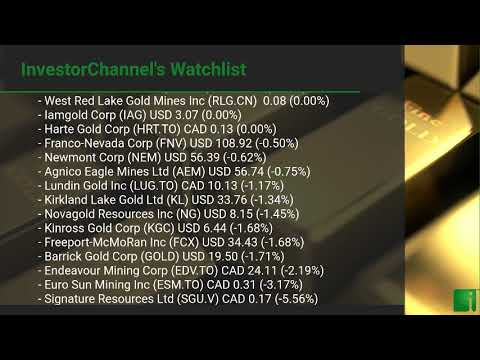 InvestorChannel's Gold Watchlist Update for Monday, March, ... Thumbnail