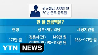 공무원연금 '더 내고 덜 받는다'...'지급률'이 쟁점 / YTN