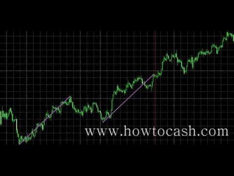 Instaforex бинарные опционы как торговать