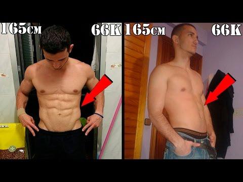 Las revocaciones sobre body shape el complejo para el adelgazamiento