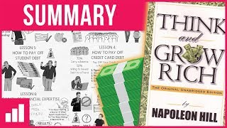 Think and Grow Rich by Napoleon Hill - How to Be Rich ► Animated Book Summary